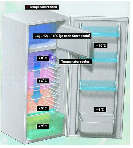 Wo Ist Es Im Kühlschrank Am Kältesten : hallo habe eine frage wegen meinem k hlschrank modell bauknecht ~ A.2002-acura-tl-radio.info Haus und Dekorationen