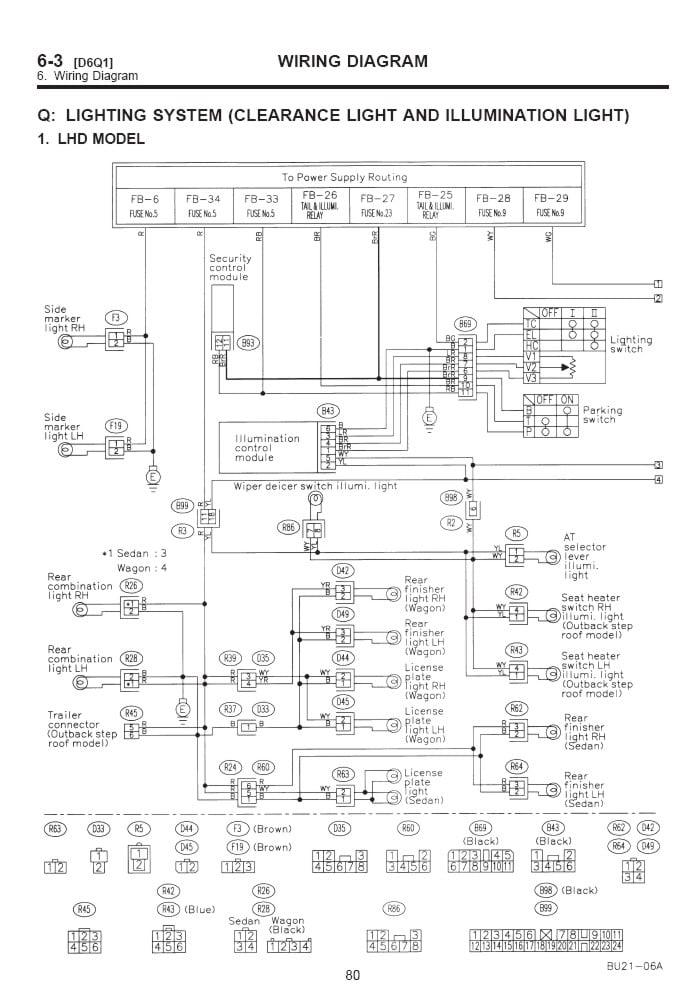 Wunderbar 2000 Subaru Legacy Schaltplan Galerie - Elektrische ...