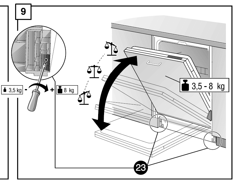 neff geschirrsp ler sv 451 soll eingebaut werden jedoch. Black Bedroom Furniture Sets. Home Design Ideas