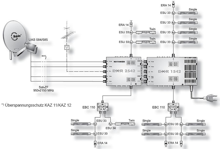 Berühmt Satelliten Tv Anschlussdiagramm Galerie - Der Schaltplan ...